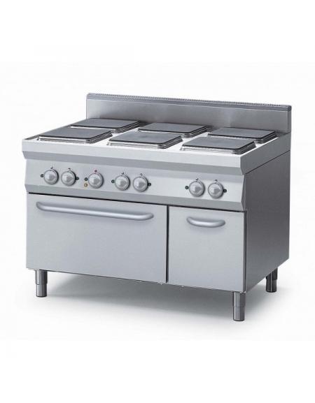 Cucine a piastre elettriche la scelta giusta variata - Cucine con piastre elettriche ...