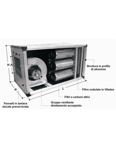 Gruppo filtrante ecologico con motore MONOFASE da 1.500 mc/h