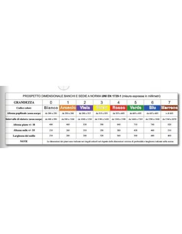 Banco biposto regolabile trigrandezza sottopiano polipropilene colorato CM 130X50