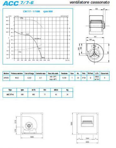 Ventilatore cassonato direttamente accoppiato -500 metri cubi/h