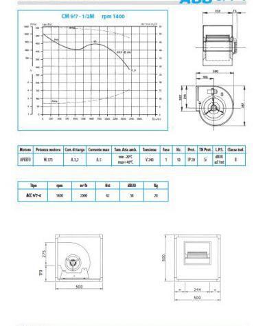Ventilatore cassonato direttamente accoppiato-2000 metri cubi/h