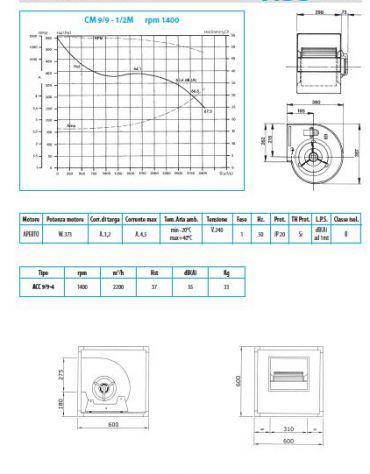 Ventilatore cassonato direttamente accoppiato-2200 metri cubi/h