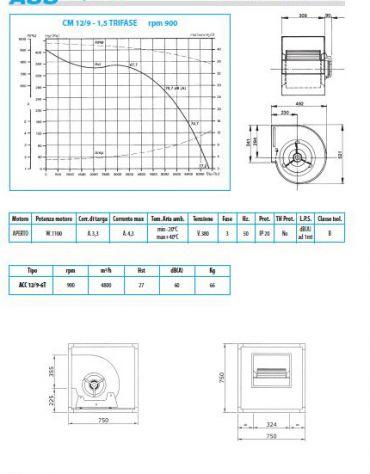 Ventilatore cassonato direttamente accoppiato-4800 metri cubi/h