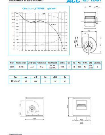 Ventilatore cassonato direttamente accoppiato-6500 metri cubi/h