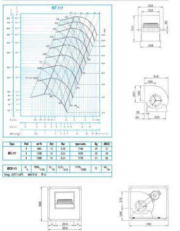 Elettroaspiratore cassonato 1V-Portata m3/h 800-Potenza 0,18 Kw