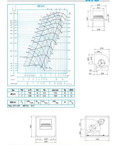 Elettroaspiratore cassonato 1V-Portata m3/h 2.500-Potenza 0,75Kw