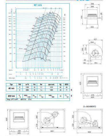 Elettroaspiratore cassonato 2V-Portata m3/h 4.000-Potenza 1,7Kw