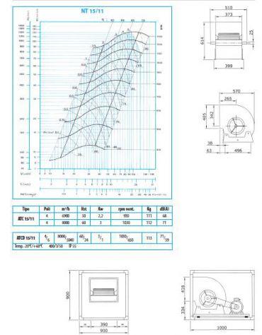 Elettroaspiratore cassonato 2V-Portata m3/h 8.000-Potenza 3 Kw