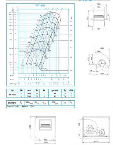 Elettroaspiratore cassonato 2V-Portata m3/h 12.000-Potenza 4 Kw