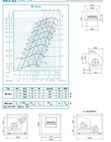 Elettroaspiratore cassonato 2V-Portata m3/h 15.000-Potenza 4 Kw
