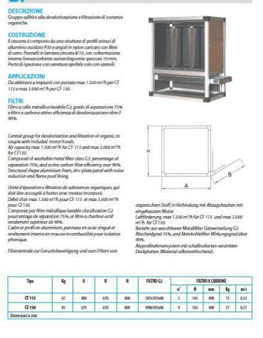 Centrale di deodorazione e filtrazione fino a 1.500 mc/h