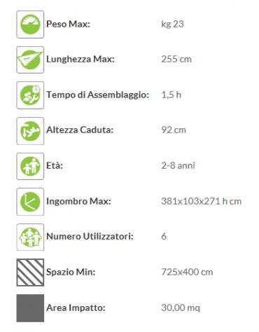 Torretta Fosca