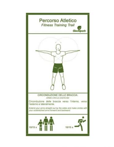 Circonduzione delle braccia