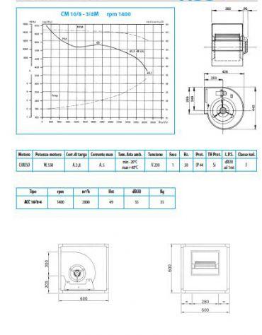 Ventilatore cassonato direttamente accoppiato-2700 metri cubi/h