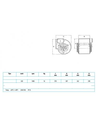 Ventilatore centrifugo doppia aspirazione per uso interno o esterno - Modello 7/7