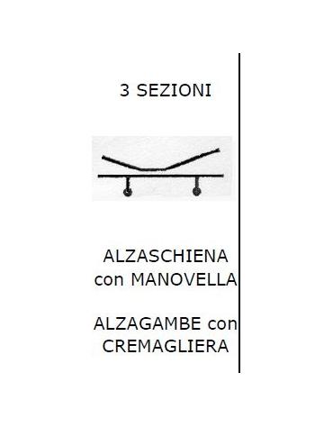 3 sez. SPP. Alzasch c/MANOV e alzagambe c/CREM 2r fisse 2 girevo