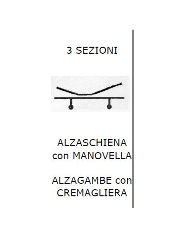 3 sez. SPc. Alzasch c/MANOV e alzagambe c/CREM 2r fisse e 2 gire