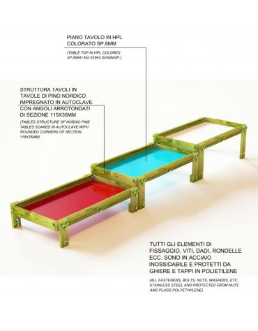 Tavolo manipolazione (set 3 tavoli) - cm 423x75x57h