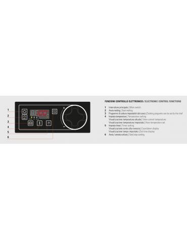 Friggitrice elett. freestandng con controllo elettronico, 21,6kw, 2 vasche dim. cm 25x49,5x29h - 14+14lt - dim tot. cm 70x70x85h