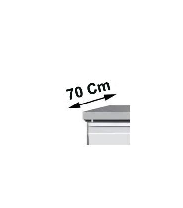 Profondità cm. 70