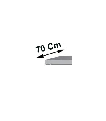 Profondità 70 cm