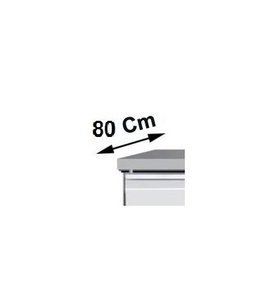 Profondità 80 cm