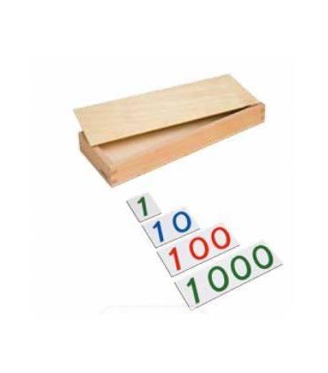 Cartellini lettere e numeri
